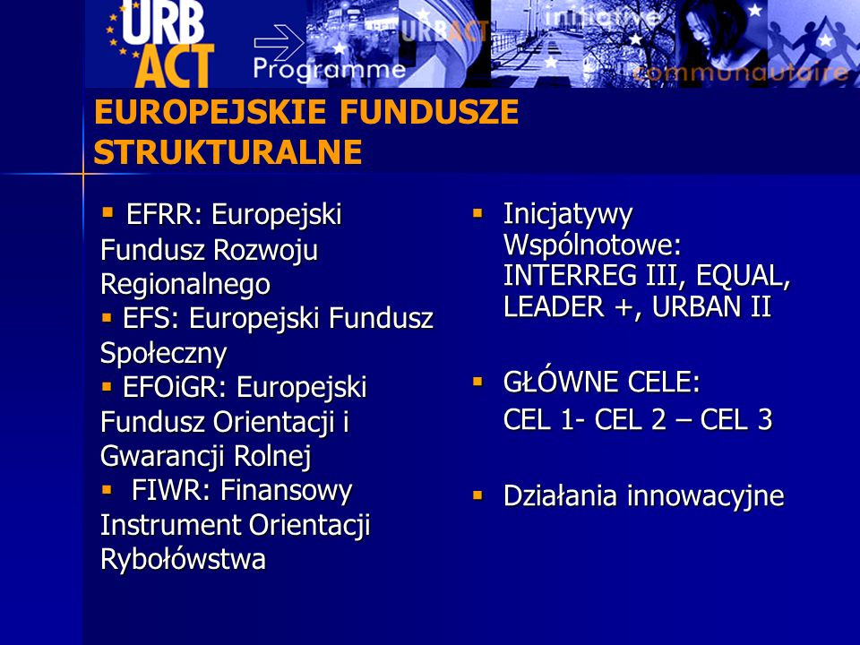 URBAN Inicjatywa dla zrównoważonego rozwoju zagrożonych obszarów miejskich UE Inicjatywa dla zrównoważonego rozwoju zagrożonych obszarów miejskich UE Fundusz EFRR Fundusz EFRR Lata 2000-2006.