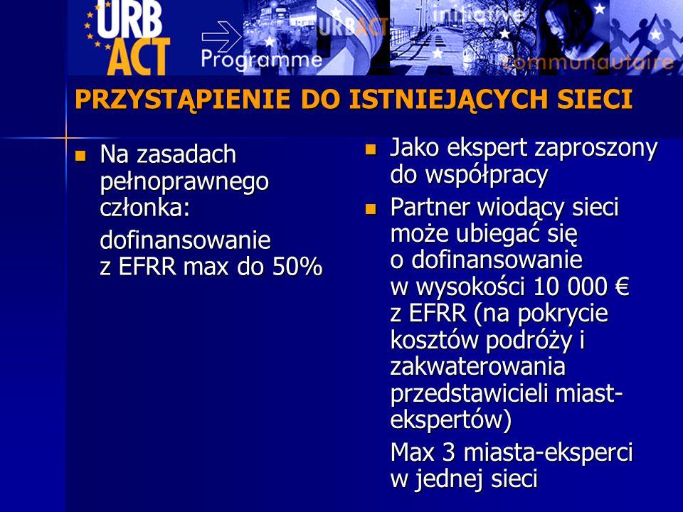 Na zasadach pełnoprawnego członka: Na zasadach pełnoprawnego członka: dofinansowanie z EFRR max do 50% Jako ekspert zaproszony do współpracy Jako eksp