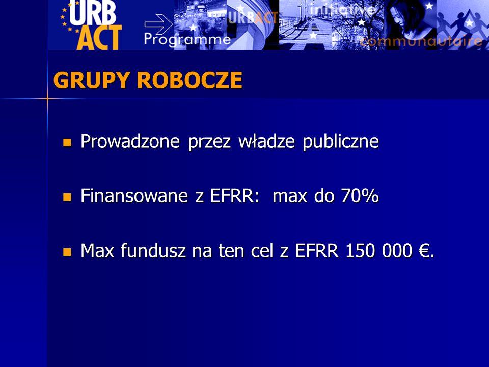 GRUPY ROBOCZE Prowadzone przez władze publiczne Prowadzone przez władze publiczne Finansowane z EFRR: max do 70% Finansowane z EFRR: max do 70% Max fu