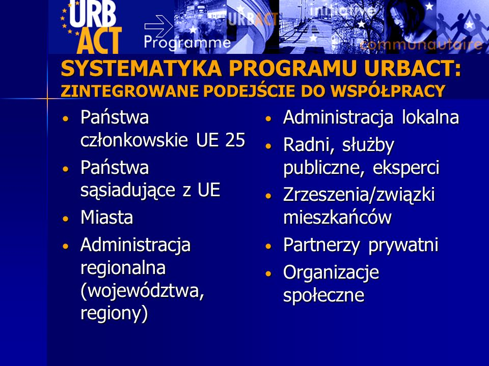 URBACT - MIASTA EFRR-miasta kwalifikujące się do współpracy: Miasta - beneficjanci Programu URBAN 1 Miasta - beneficjanci Programu URBAN 1 Miasta - beneficjanci Programu URBAN 2 Miasta - beneficjanci Programu URBAN 2 Miasta - beneficjanci Miejskich Projektów Pilotażowych (UPP – Urban Pilot Projects) Miasta - beneficjanci Miejskich Projektów Pilotażowych (UPP – Urban Pilot Projects) Miasta z nowych państw członkowskich (o liczbie mieszkańców powyżej 20 000) Miasta z nowych państw członkowskich (o liczbie mieszkańców powyżej 20 000) Inne miasta partnerskie: Inne miasta UE Inne miasta UE Miasta z państw sąsiadujących Miasta z państw sąsiadujących