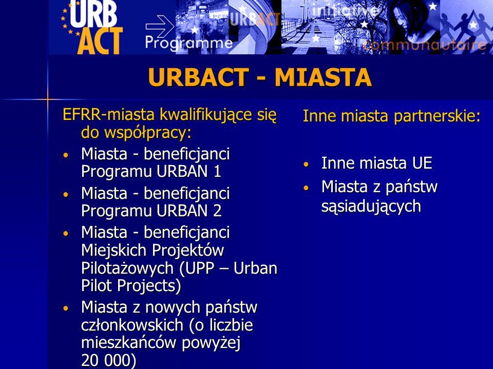 URBACT - MIASTA EFRR-miasta kwalifikujące się do współpracy: Miasta - beneficjanci Programu URBAN 1 Miasta - beneficjanci Programu URBAN 1 Miasta - be