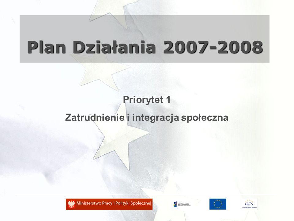 Plan Działania 2007-2008 Priorytet 1 Zatrudnienie i integracja społeczna