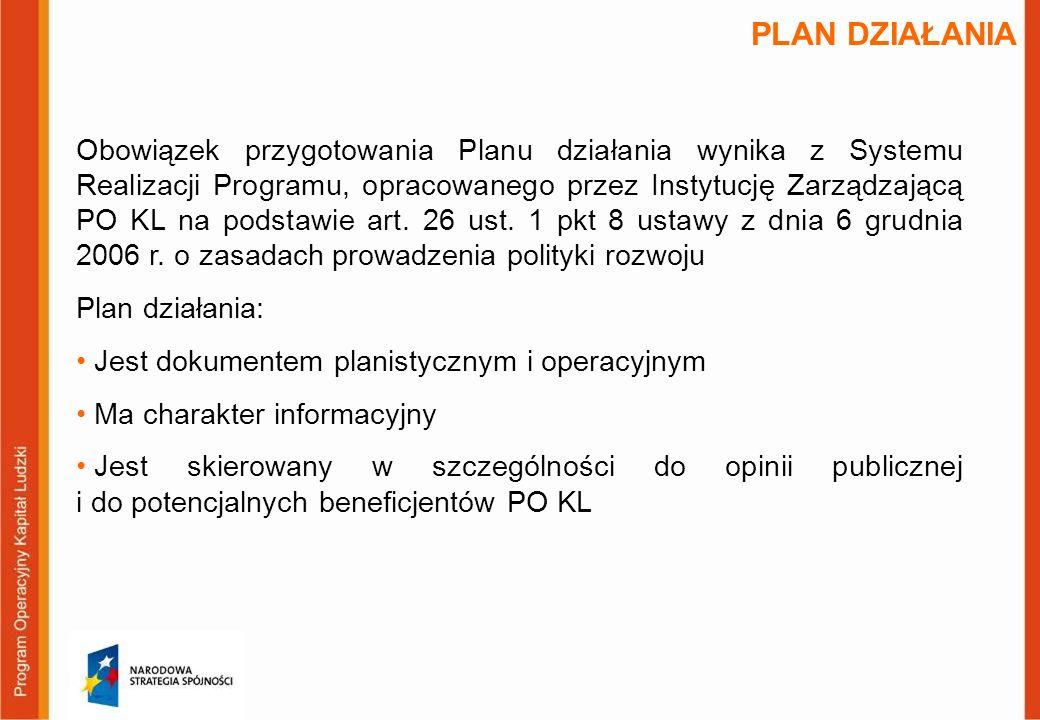 PLAN DZIAŁANIA Dokument coroczny (obejmuje okres 1 stycznia - 31 grudnia) Opracowywany dla każdego Priorytetu PO KL (w sumie 69 PD w ramach PO KL) Opracowywany przez IP, w przypadku Priorytetu V przez IZ (przy współpracy z IP2 – jeśli została wyznaczona) Opiniowany i zatwierdzany przez IZ PO KL na podstawie rekomendacji Komitetu lub Podkomitetu Monitorującego