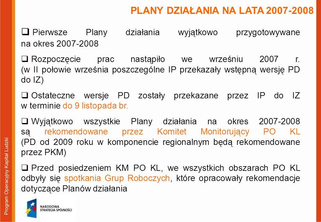 PLANY DZIAŁANIA NA LATA 2007-2008 Pierwsze Plany działania wyjątkowo przygotowywane na okres 2007-2008 Rozpoczęcie prac nastąpiło we wrześniu 2007 r.