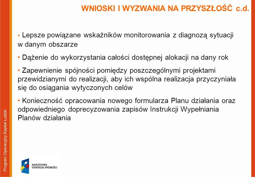WNIOSKI I WYZWANIA NA PRZYSZŁOŚĆ c.d.