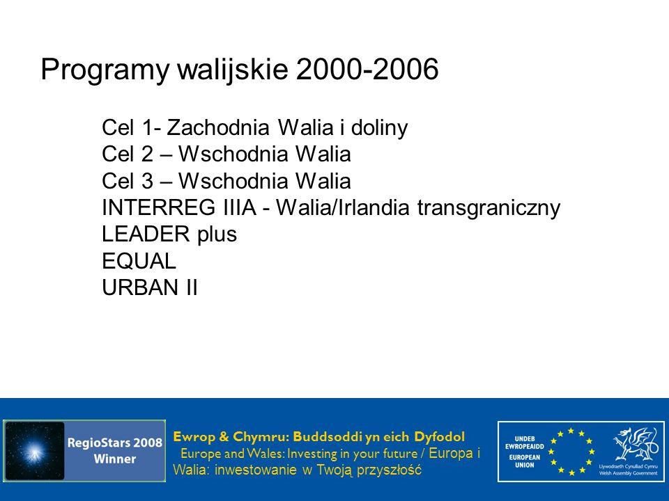Ewrop & Chymru: Buddsoddi yn eich Dyfodol Europe and Wales: Investing in your future Ewrop & Chymru: Buddsoddi yn eich Dyfodol Europe and Wales: Investing in your future / Europa i Walia: inwestowanie w Twoją przyszłość Wyzwania związane z zamykaniem programów Dominacja nowych programów, nowych systemów, nowych procedur Brak zainteresowania starymi programami Utrata kluczowych pracowników, ich doświadczenia, brak ciągłości działania Trudności związane z zamykaniem projektów i kontaktowaniem się z beneficjentami zamkniętych projektów Utrata dokumentacji/plików