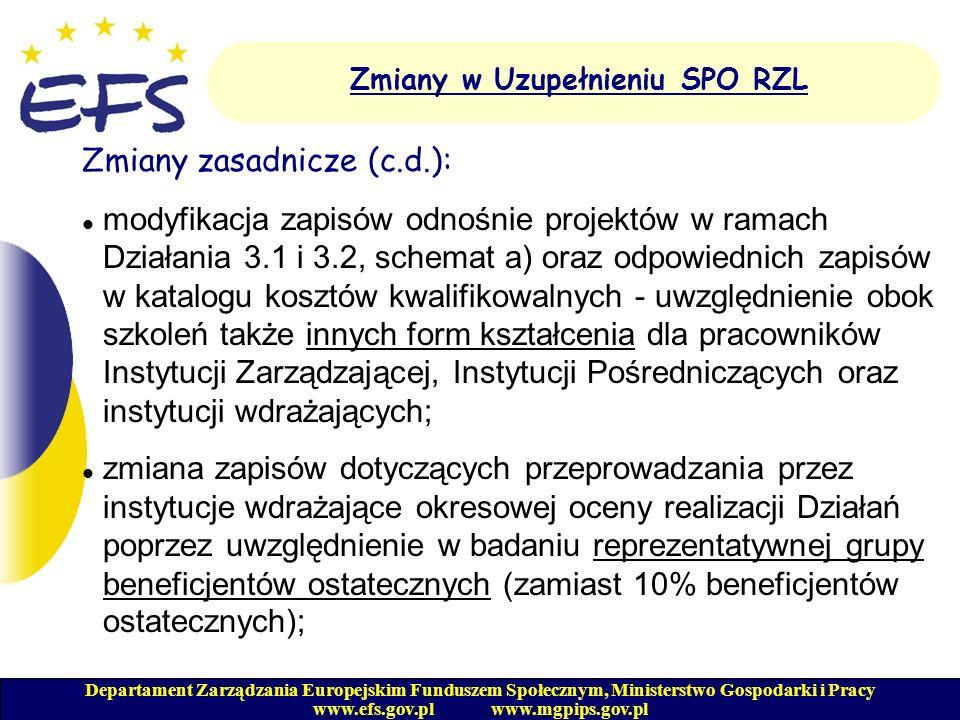 Departament Zarządzania Europejskim Funduszem Społecznym, Ministerstwo Gospodarki i Pracy www.efs.gov.pl www.mgpips.gov.pl Zmiany w Uzupełnieniu SPO RZL Zmiany zasadnicze (c.d.): uwzględnienie wśród grupy beneficjentów ostatecznych Działania 1.6 pracodawców; uwzględnienie wśród grupy potencjalnych beneficjentów w Działaniu 2.3, schemat a) regionalnych instytucji finansujących (RIF); uwzględnienie wśród grupy beneficjentów ostatecznych w Działaniu 2.3, schemat b) instytucji szkoleniowych zamiast placówek kształcenia dorosłych;
