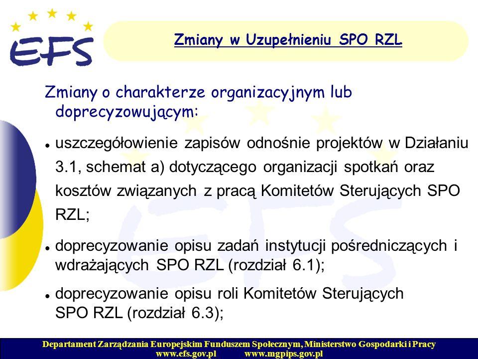 Departament Zarządzania Europejskim Funduszem Społecznym, Ministerstwo Gospodarki i Pracy www.efs.gov.pl www.mgpips.gov.pl Zmiany w Uzupełnieniu SPO RZL Zmiany o charakterze organizacyjnym lub doprecyzowującym (c.d.): przeformułowanie zapisów w zakresie przeprowadzania przez instytucje wdrażające monitoringu projektów przyjętych do realizacji (rozdział 6.4); uszczegółowienie zapisów dotyczących systemu płatności w związku z uwzględnieniem środka specjalnego na wspieranie rządowych programów służących aktywizacji zawodowej;(rozdział 7.2.1 i rozdział 8); uszczegółowienie zapisów odnoszących się do wykrywania nieprawidłowości (rozdział 7.2.2),