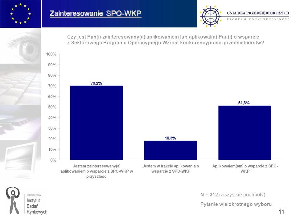 11 Zainteresowanie SPO-WKP Czy jest Pan(i) zainteresowany(a) aplikowaniem lub aplikował(a) Pan(i) o wsparcie z Sektorowego Programu Operacyjnego Wzrost konkurencyjności przedsiębiorstw.
