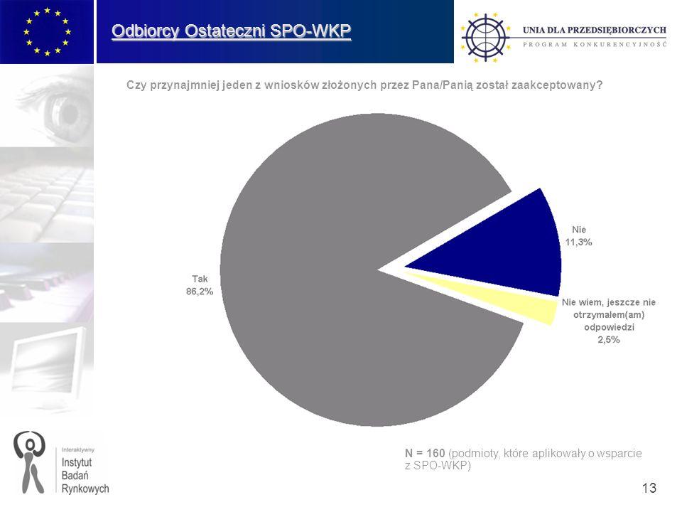13 Odbiorcy Ostateczni SPO-WKP Czy przynajmniej jeden z wniosków złożonych przez Pana/Panią został zaakceptowany.