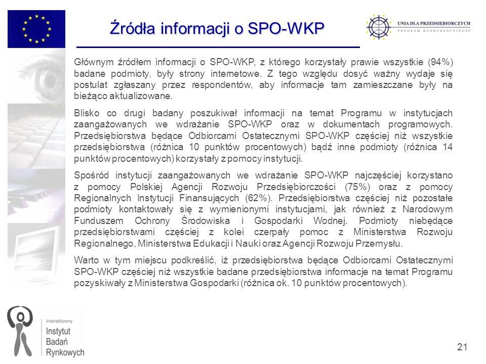 21 Głównym źródłem informacji o SPO-WKP, z którego korzystały prawie wszystkie (94%) badane podmioty, były strony internetowe. Z tego względu dosyć wa