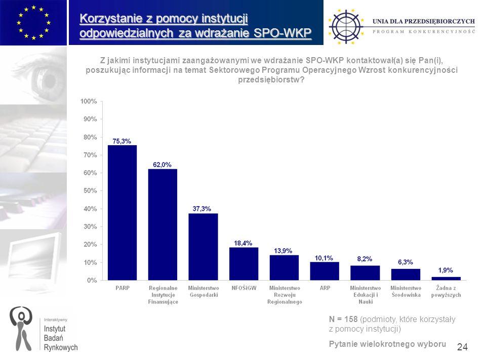 24 Korzystanie z pomocy instytucji odpowiedzialnych za wdrażanie SPO-WKP Z jakimi instytucjami zaangażowanymi we wdrażanie SPO-WKP kontaktował(a) się Pan(i), poszukując informacji na temat Sektorowego Programu Operacyjnego Wzrost konkurencyjności przedsiębiorstw.
