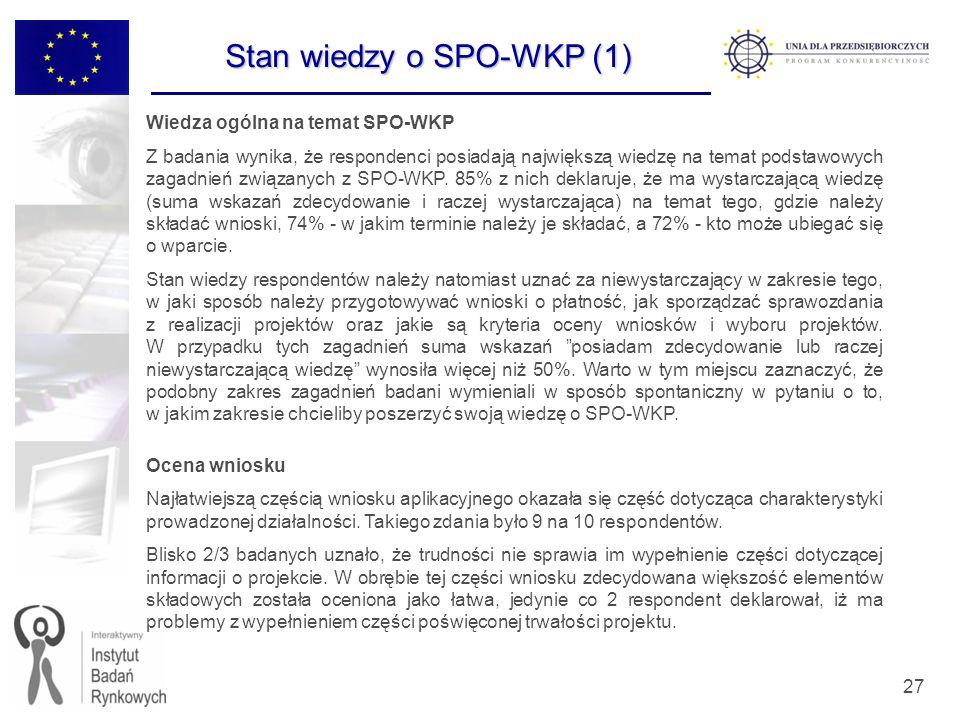 27 Wiedza ogólna na temat SPO-WKP Z badania wynika, że respondenci posiadają największą wiedzę na temat podstawowych zagadnień związanych z SPO-WKP.