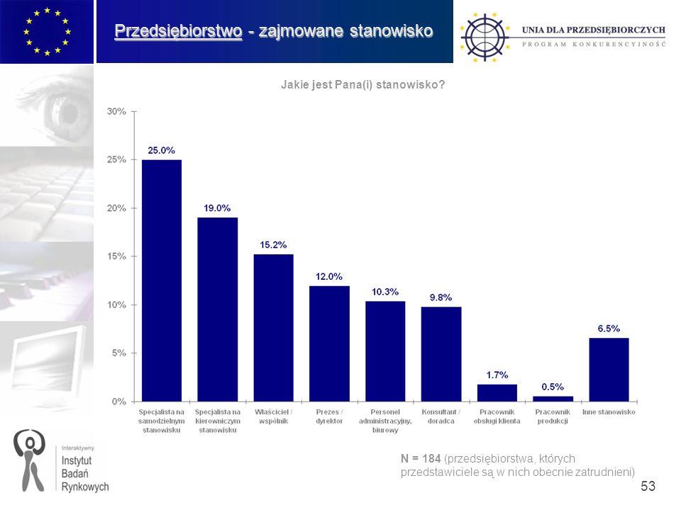 53 Przedsiębiorstwo - zajmowane stanowisko Jakie jest Pana(i) stanowisko? N = 184 (przedsiębiorstwa, których przedstawiciele są w nich obecnie zatrudn