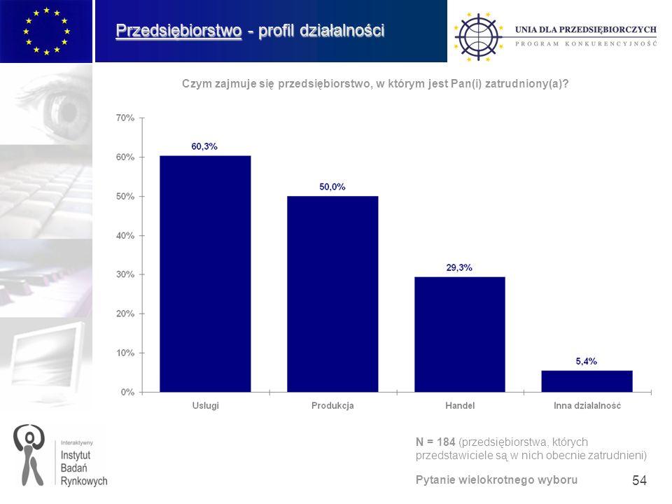 54 Przedsiębiorstwo - profil działalności Czym zajmuje się przedsiębiorstwo, w którym jest Pan(i) zatrudniony(a).
