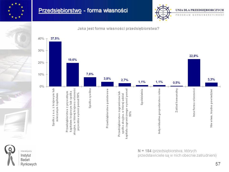 57 Przedsiębiorstwo - forma własności Jaka jest forma własności przedsiębiorstwa? N = 184 (przedsiębiorstwa, których przedstawiciele są w nich obecnie