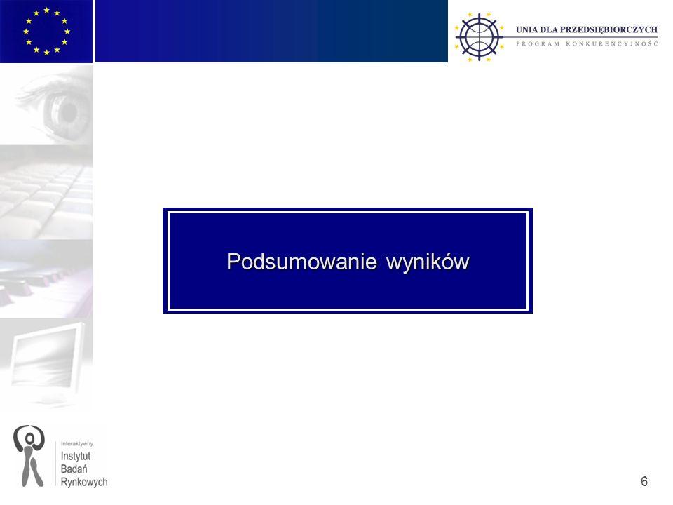 37 55% przedstawicieli badanych podmiotów brało udział w szkoleniach dotyczących realizacji projektów w ramach SPO-WKP.