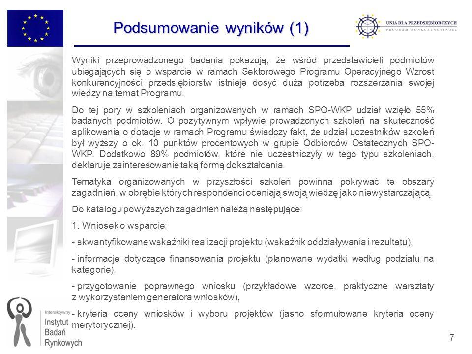48 W jakim zakresie chciał(a)by Pan(i) poszerzyć swoją wiedzę na temat wymagań stawianych Odbiorcom Ostatecznym SPO-WKP.