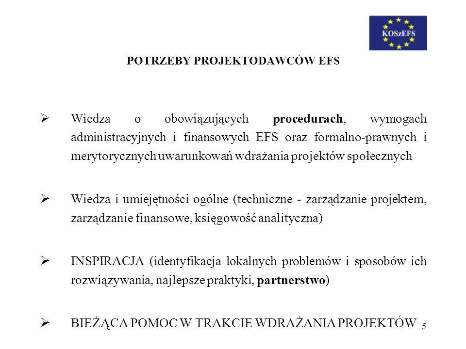 5 POTRZEBY PROJEKTODAWCÓW EFS Wiedza o obowiązujących procedurach, wymogach administracyjnych i finansowych EFS oraz formalno-prawnych i merytorycznyc