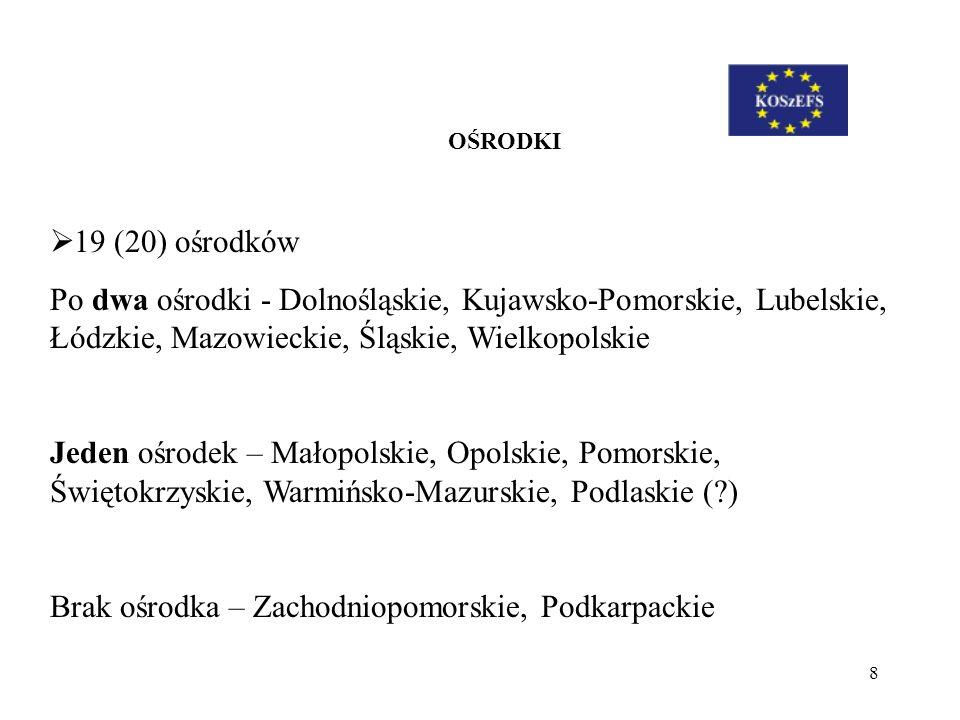 8 OŚRODKI 19 (20) ośrodków Po dwa ośrodki - Dolnośląskie, Kujawsko-Pomorskie, Lubelskie, Łódzkie, Mazowieckie, Śląskie, Wielkopolskie Jeden ośrodek –