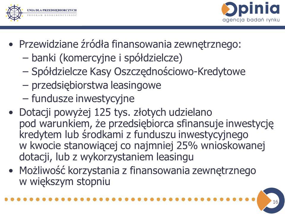 16 Przewidziane źródła finansowania zewnętrznego: –banki (komercyjne i spółdzielcze) –Spółdzielcze Kasy Oszczędnościowo-Kredytowe –przedsiębiorstwa leasingowe –fundusze inwestycyjne Dotacji powyżej 125 tys.