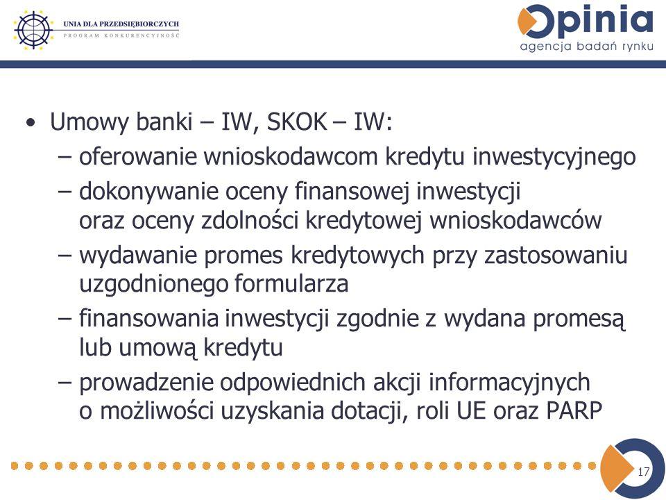 17 Umowy banki – IW, SKOK – IW: –oferowanie wnioskodawcom kredytu inwestycyjnego –dokonywanie oceny finansowej inwestycji oraz oceny zdolności kredytowej wnioskodawców –wydawanie promes kredytowych przy zastosowaniu uzgodnionego formularza –finansowania inwestycji zgodnie z wydana promesą lub umową kredytu –prowadzenie odpowiednich akcji informacyjnych o możliwości uzyskania dotacji, roli UE oraz PARP