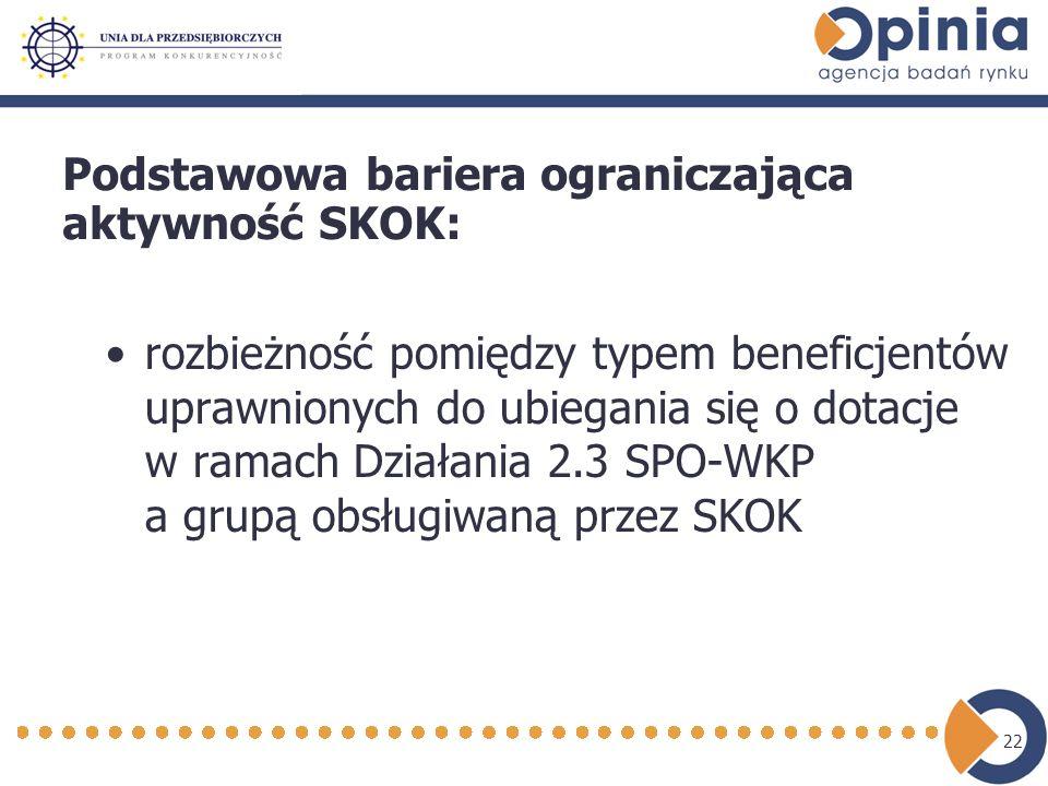 22 rozbieżność pomiędzy typem beneficjentów uprawnionych do ubiegania się o dotacje w ramach Działania 2.3 SPO-WKP a grupą obsługiwaną przez SKOK Podstawowa bariera ograniczająca aktywność SKOK: