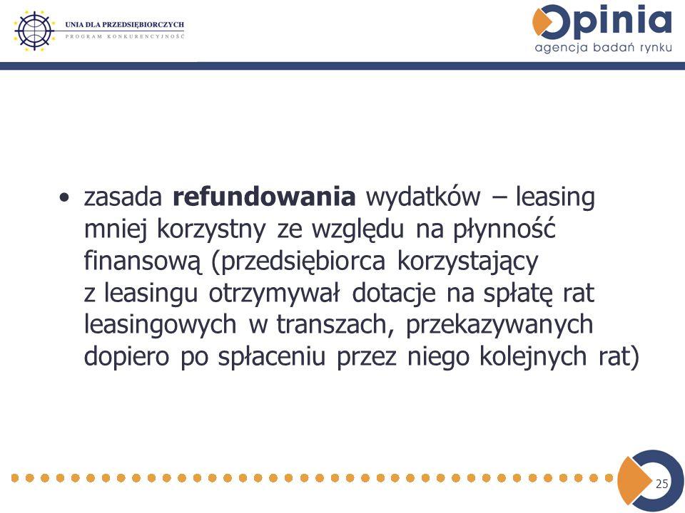 25 zasada refundowania wydatków – leasing mniej korzystny ze względu na płynność finansową (przedsiębiorca korzystający z leasingu otrzymywał dotacje na spłatę rat leasingowych w transzach, przekazywanych dopiero po spłaceniu przez niego kolejnych rat)