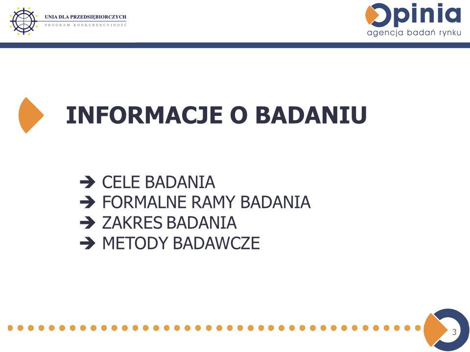 3 INFORMACJE O BADANIU CELE BADANIA FORMALNE RAMY BADANIA ZAKRES BADANIA METODY BADAWCZE