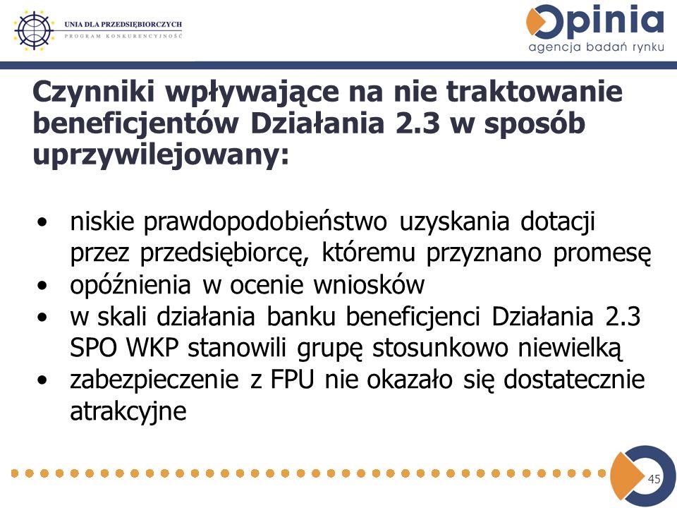 45 Czynniki wpływające na nie traktowanie beneficjentów Działania 2.3 w sposób uprzywilejowany: niskie prawdopodobieństwo uzyskania dotacji przez przedsiębiorcę, któremu przyznano promesę opóźnienia w ocenie wniosków w skali działania banku beneficjenci Działania 2.3 SPO WKP stanowili grupę stosunkowo niewielką zabezpieczenie z FPU nie okazało się dostatecznie atrakcyjne