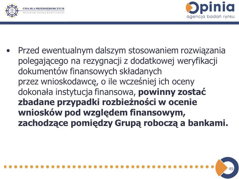 49 Przed ewentualnym dalszym stosowaniem rozwiązania polegającego na rezygnacji z dodatkowej weryfikacji dokumentów finansowych składanych przez wnioskodawcę, o ile wcześniej ich oceny dokonała instytucja finansowa, powinny zostać zbadane przypadki rozbieżności w ocenie wniosków pod względem finansowym, zachodzące pomiędzy Grupą roboczą a bankami.