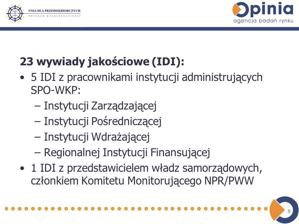 40 Założenia IW, IZ: udzieleniu wsparcia zmniejsza ryzyko związane z udzieleniem kredytu beneficjent może skorzystać z zabezpieczenia kredytu z Funduszu Poręczeń Unijnych