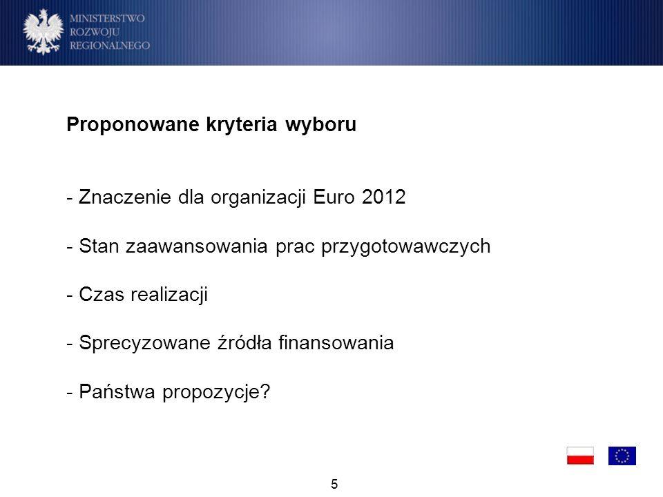 5 Proponowane kryteria wyboru -Znaczenie dla organizacji Euro 2012 -Stan zaawansowania prac przygotowawczych -Czas realizacji -Sprecyzowane źródła finansowania -Państwa propozycje