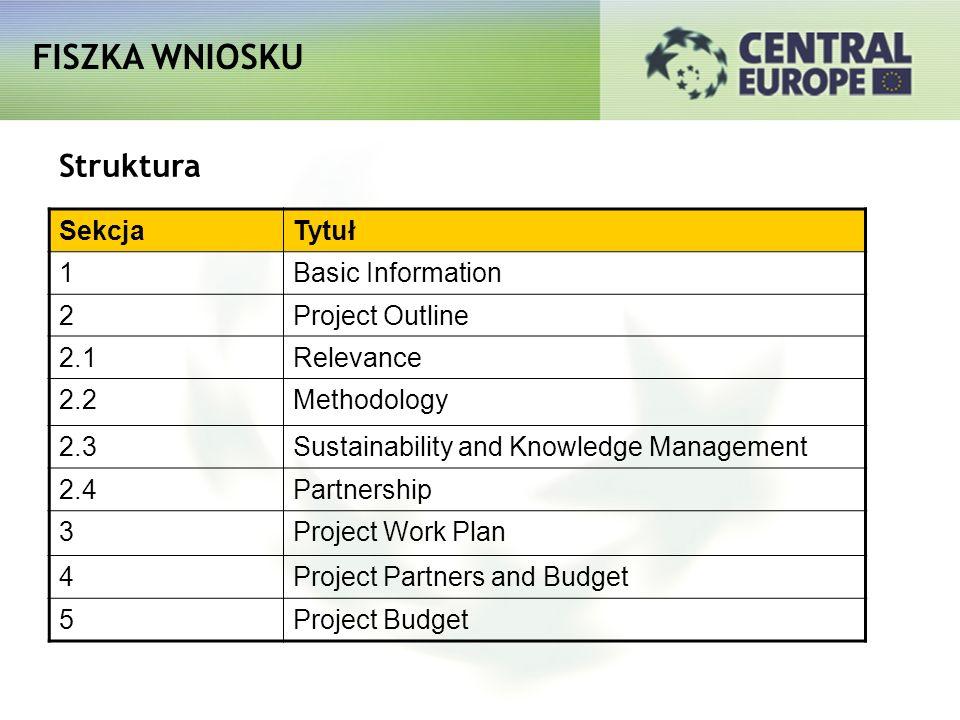 FISZKA WNIOSKU SekcjaTytuł 1Basic Information 2Project Outline 2.1Relevance 2.2Methodology 2.3Sustainability and Knowledge Management 2.4Partnership 3