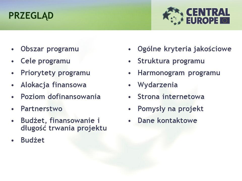 PRZEGLĄD Obszar programu Cele programu Priorytety programu Alokacja finansowa Poziom dofinansowania Partnerstwo Budżet, finansowanie i długość trwania