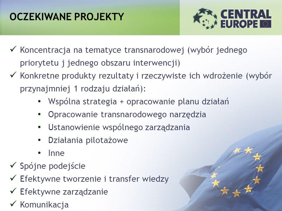 OCZEKIWANE PROJEKTY Koncentracja na tematyce transnarodowej (wybór jednego priorytetu j jednego obszaru interwencji) Konkretne produkty rezultaty i rz
