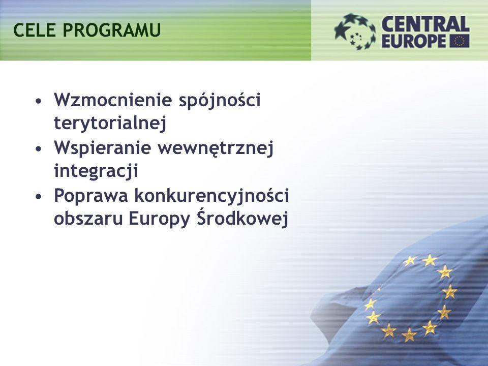 PRIORYTETY PROGRAMU P1 -Wspieranie innowacyjności na obszarze Europy Środkowej P2 -Poprawa zewnętrznej i wewnętrznej dostępności obszaru Europy Środkowej P3 – Odpowiedzialne korzystanie ze środowiska P4 -Podniesienie konkurencyjności oraz atrakcyjności miast i regionów P5 -Pomoc Techniczna