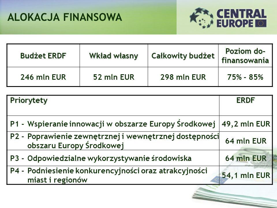 POZIOM DOFINANSOWANIA Do 75%: Do 75%: Austria, Niemcy, Włochy Do 85%: Do 85%: Czechy, Węgry, Polska Słowacja, Słowenia Poziom dofinansowania musi być zgodny z przepisami o Pomocy Publicznej Uwaga: Dla instytucji prywatnych i firm działających w oparciu o prawo cywilne otrzymujących wsparcie z EFRR stosuje się zasady De-Minimis (całkowita pomoc publiczna otrzymana w 3 ostatnich latach fiskalnych musi być mniejsza niż 200.000 EUR lub 100.000 EUR dla firm działających w sektorze transportowym)