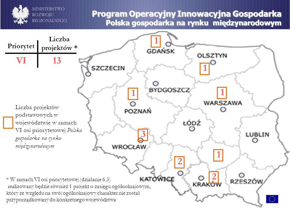 VI13 Liczba projektów podstawowych w województwie w ramach VI osi priorytetowej Polska gospodarka na rynku międzynarodowym Liczba projektów * Priorytet * W ramach VI osi priorytetowej (działanie 6.3) realizowany będzie również 1 projekt o zasięgu ogólnokrajowym, który ze względu na swój ogólnokrajowy charakter nie został przyporządkowany do konkretnego województwa 2 3 1 1 1 1 2 1 Program Operacyjny Innowacyjna Gospodarka Polska gospodarka na rynku międzynarodowym