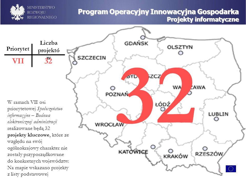 VII32 Liczba projektó w Priorytet W ramach VII osi priorytetowej Społeczeństwo informacyjne – Budowa elektronicznej administracji realizowane będą 32 projekty kluczowe, które ze względu na swój ogólnokrajowy charakter nie zostały przyporządkowane do konkretnych województw.