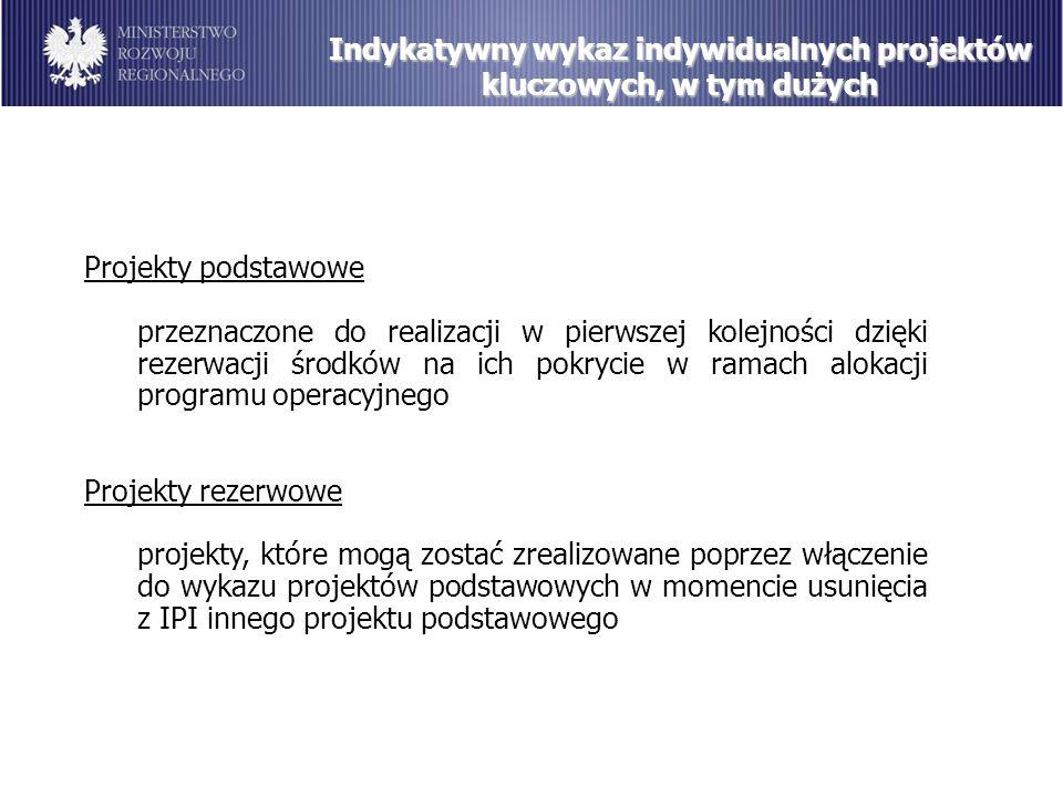 Alokacja środków w PO IiŚ Indykatywny wykaz indywidualnych projektów kluczowych, w tym dużych Projekty podstawowe przeznaczone do realizacji w pierwszej kolejności dzięki rezerwacji środków na ich pokrycie w ramach alokacji programu operacyjnego Projekty rezerwowe projekty, które mogą zostać zrealizowane poprzez włączenie do wykazu projektów podstawowych w momencie usunięcia z IPI innego projektu podstawowego