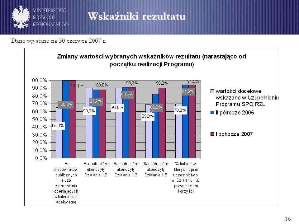 Wskaźniki rezultatu Dane wg stanu na 30 czerwca 2007 r. 16
