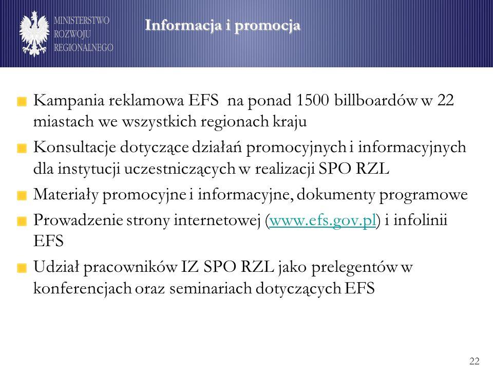 Kampania reklamowa EFS na ponad 1500 billboardów w 22 miastach we wszystkich regionach kraju Konsultacje dotyczące działań promocyjnych i informacyjnych dla instytucji uczestniczących w realizacji SPO RZL Materiały promocyjne i informacyjne, dokumenty programowe Prowadzenie strony internetowej (www.efs.gov.pl) i infolinii EFSwww.efs.gov.pl Udział pracowników IZ SPO RZL jako prelegentów w konferencjach oraz seminariach dotyczących EFS Informacja i promocja 22