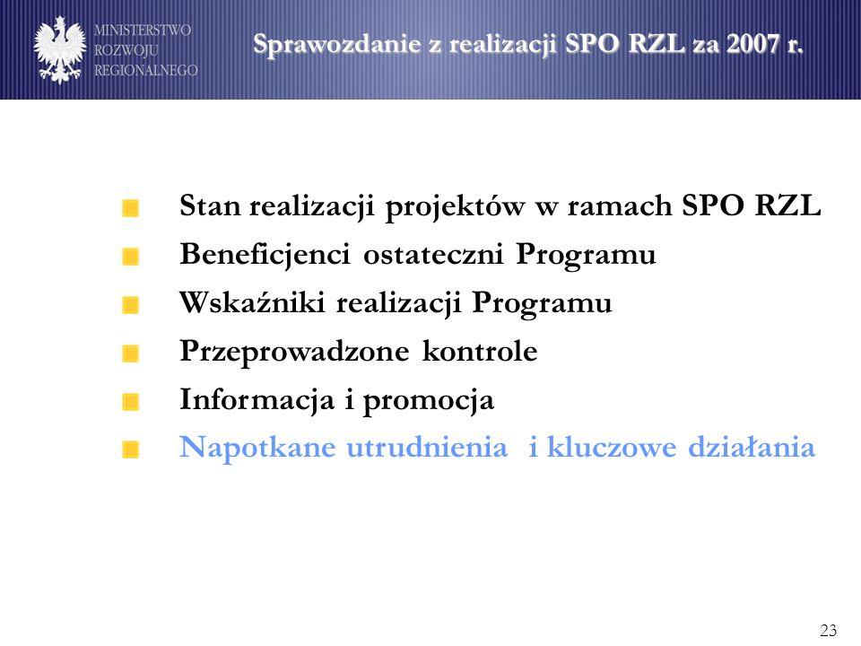 Stan realizacji projektów w ramach SPO RZL Beneficjenci ostateczni Programu Wskaźniki realizacji Programu Przeprowadzone kontrole Informacja i promocja Napotkane utrudnienia i kluczowe działania 23 Sprawozdanie z realizacji SPO RZL za 2007 r.