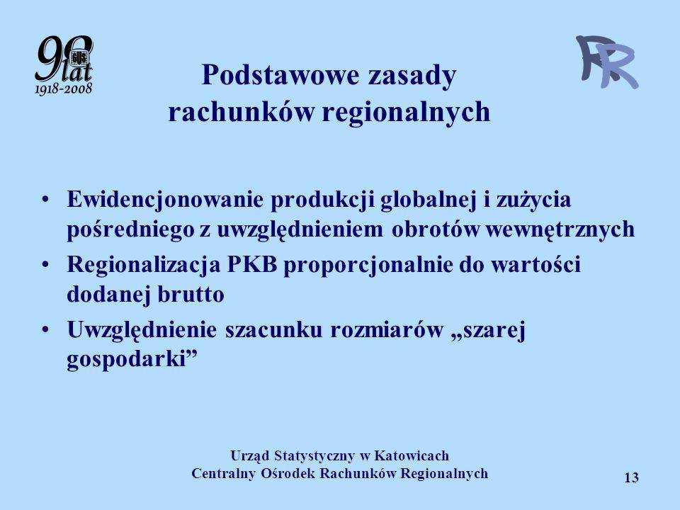 Urząd Statystyczny w Katowicach Centralny Ośrodek Rachunków Regionalnych 13 Podstawowe zasady rachunków regionalnych Ewidencjonowanie produkcji global
