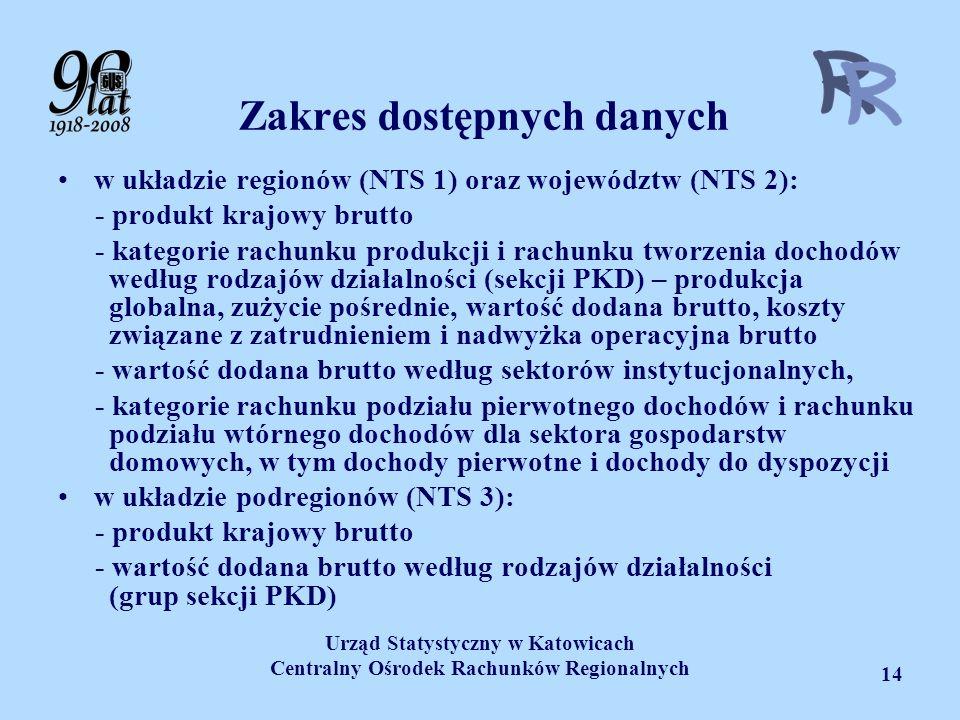 Urząd Statystyczny w Katowicach Centralny Ośrodek Rachunków Regionalnych 14 Zakres dostępnych danych w układzie regionów (NTS 1) oraz województw (NTS