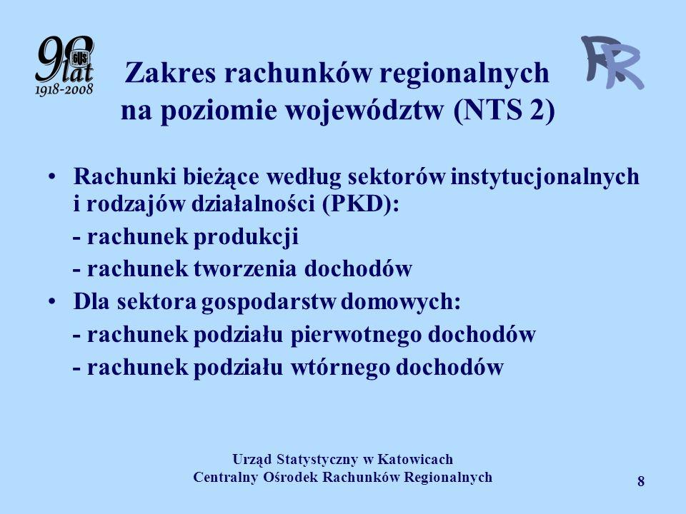 Urząd Statystyczny w Katowicach Centralny Ośrodek Rachunków Regionalnych 8 Zakres rachunków regionalnych na poziomie województw (NTS 2) Rachunki bieżą