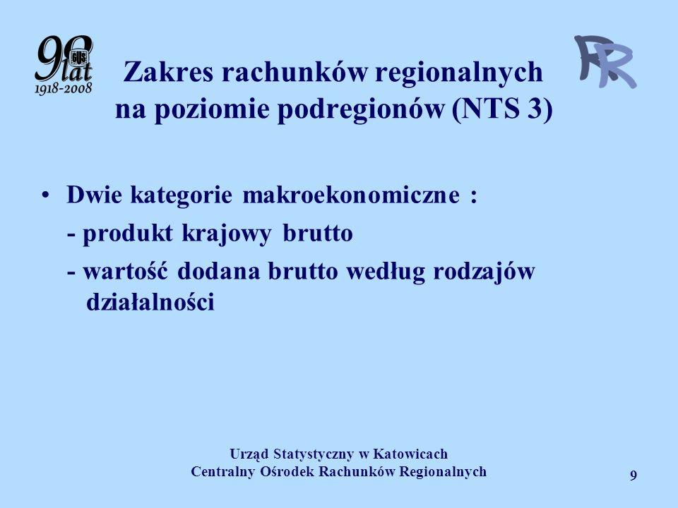 Urząd Statystyczny w Katowicach Centralny Ośrodek Rachunków Regionalnych 9 Zakres rachunków regionalnych na poziomie podregionów (NTS 3) Dwie kategori