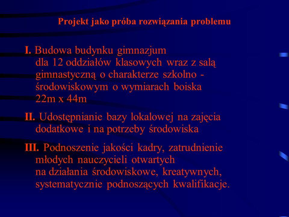 Projekt jako próba rozwiązania problemu I. Budowa budynku gimnazjum dla 12 oddziałów klasowych wraz z salą gimnastyczną o charakterze szkolno - środow