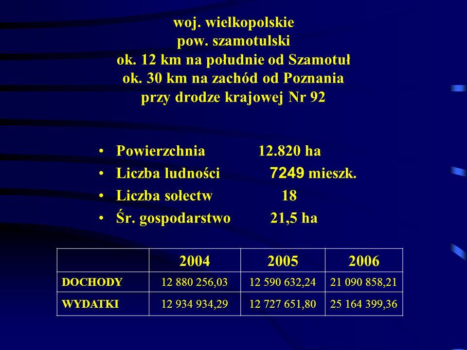 woj. wielkopolskie pow. szamotulski ok. 12 km na południe od Szamotuł ok. 30 km na zachód od Poznania przy drodze krajowej Nr 92 Powierzchnia 12.820 h